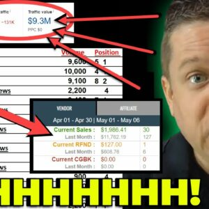 $1,217 A Day Clickbank Method? EXPOSED - Learn The Truth Here!