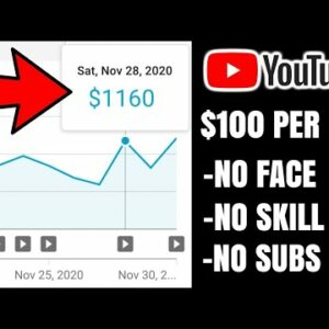 Make Money on YouTube Without Making Videos Step By Step