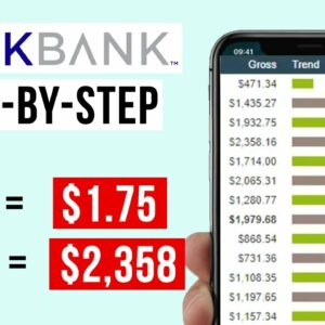 How To Promote ClickBank Products (In 2021)